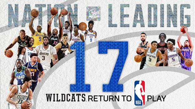 Kentucky Duke Both Have 17 Players On Nba Restart Rosters Zagsblog